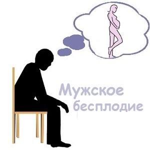 Факторы мужского бесплодия