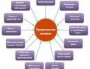 Профилактика мигрени – 10 основных правил
