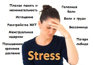 Лечение после стресса