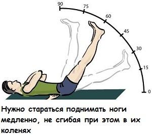 Как выполнять подъем ног