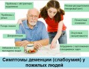 Симптомы деменции (слабоумия) у пожилых людей