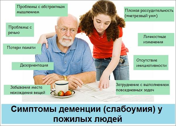 Симптомы деменции у пожилого человека