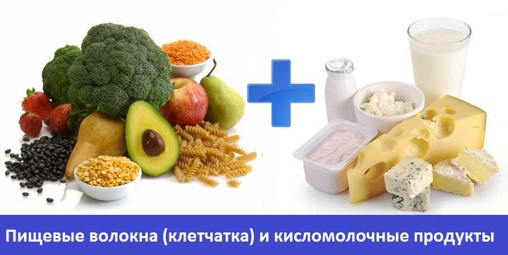Диета при дисбактериозе из клетчатки и кисломолочных продуктов
