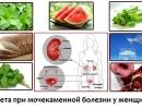 Диета при мочекаменной болезни у женщин, зависимо от вида камней