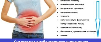 Симптомы дисбактериоза кишечника у взрослого