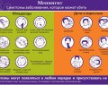 Менингитовая инфекция: симптомы, пути передачи, лечение
