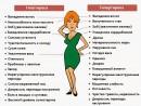 Заболевания щитовидной железы у женщин и их симптомы