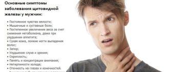 Перечень основных симптомов заболевания щитовидной железы у мужчины