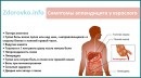 Симптомы аппендицита у взрослого человека