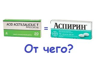 от чего ацетилсалициловая кислота