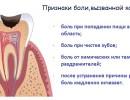 Как быстро избавиться от зубной боли?