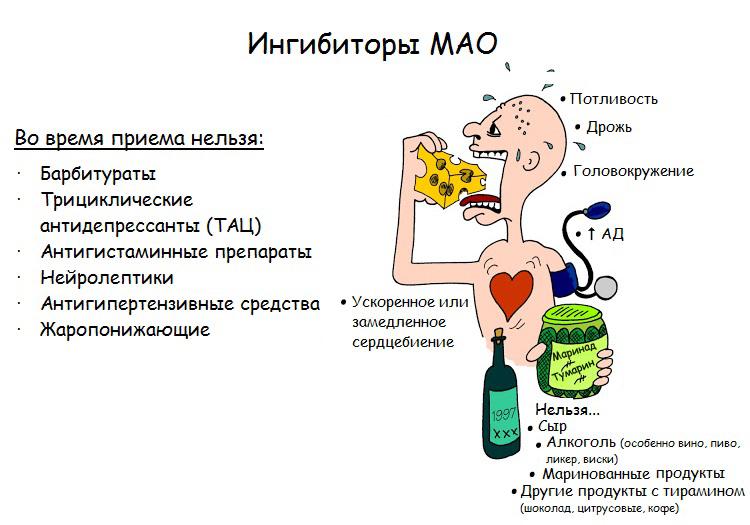 Побочные эффекты и несовместимость МАО ингибиторо