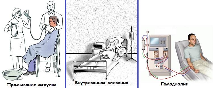 Методы отрезвления в больнице (в картинках)