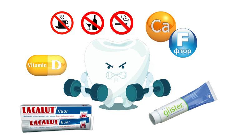 Боль после отбеливания зубов – что делать если болят зубы после отбеливания