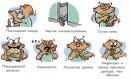 Гипергликемия – симптомы, первая помощь и лечение