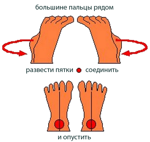 Упражнение для лечения поперечного плоскостопия