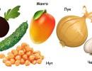 Продукты и травы для лечения асцита в домашних условиях